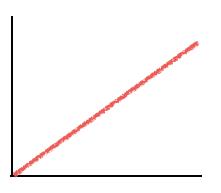 chart straight