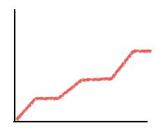 chart.001